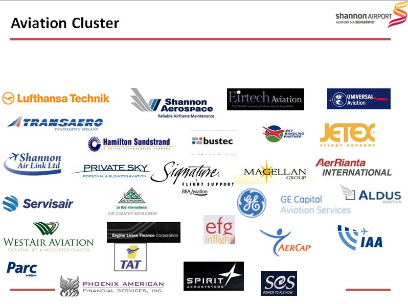 Aviation Cluster List